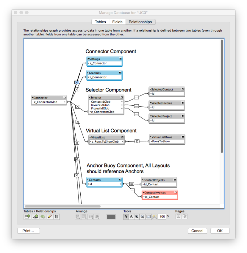 The Finished Data Model for FileMaker Pro: Selector-Connector