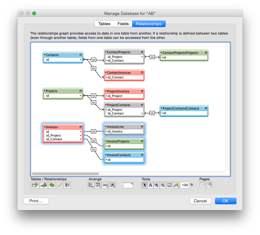 FileMaker Data Modeling: the Anchor-Buoy model in action