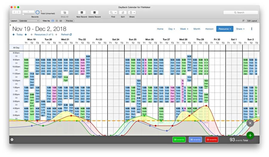Calendar analytics in multi-day scheduling for FileMaker