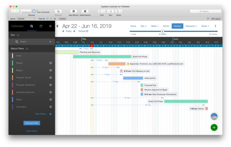 Gantt Chart (Horizon View)